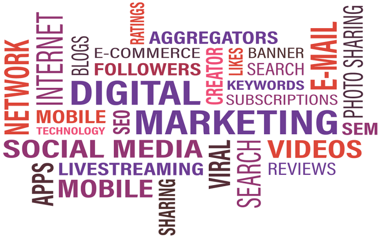What Is Digital Marketing And Get Digital Marketing Jobs – Course In Hindi