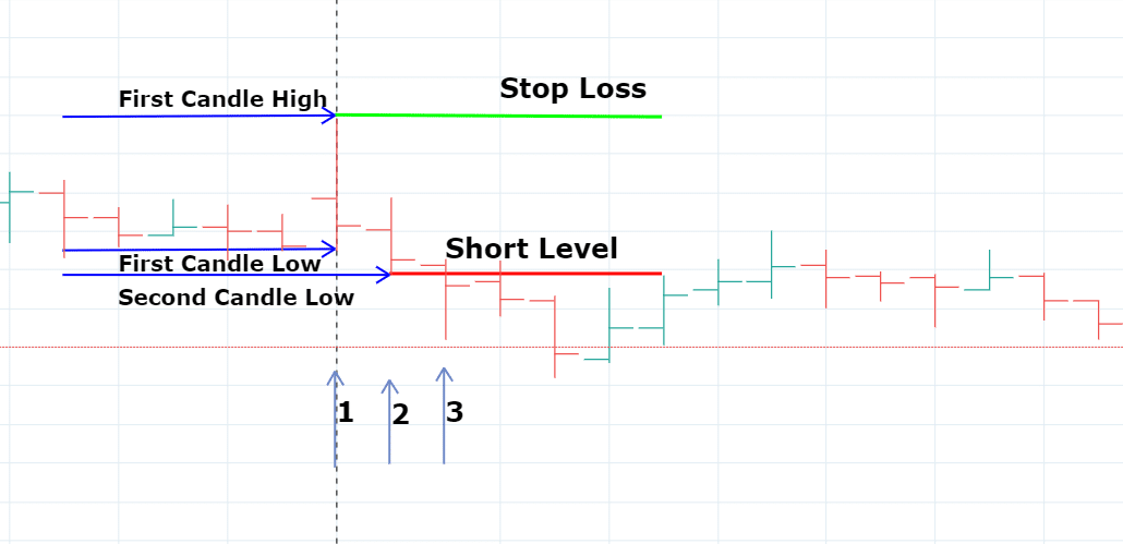 Intraday Trading in Marathi, Stock market strategy for beginners, how to invest in share market in marathi